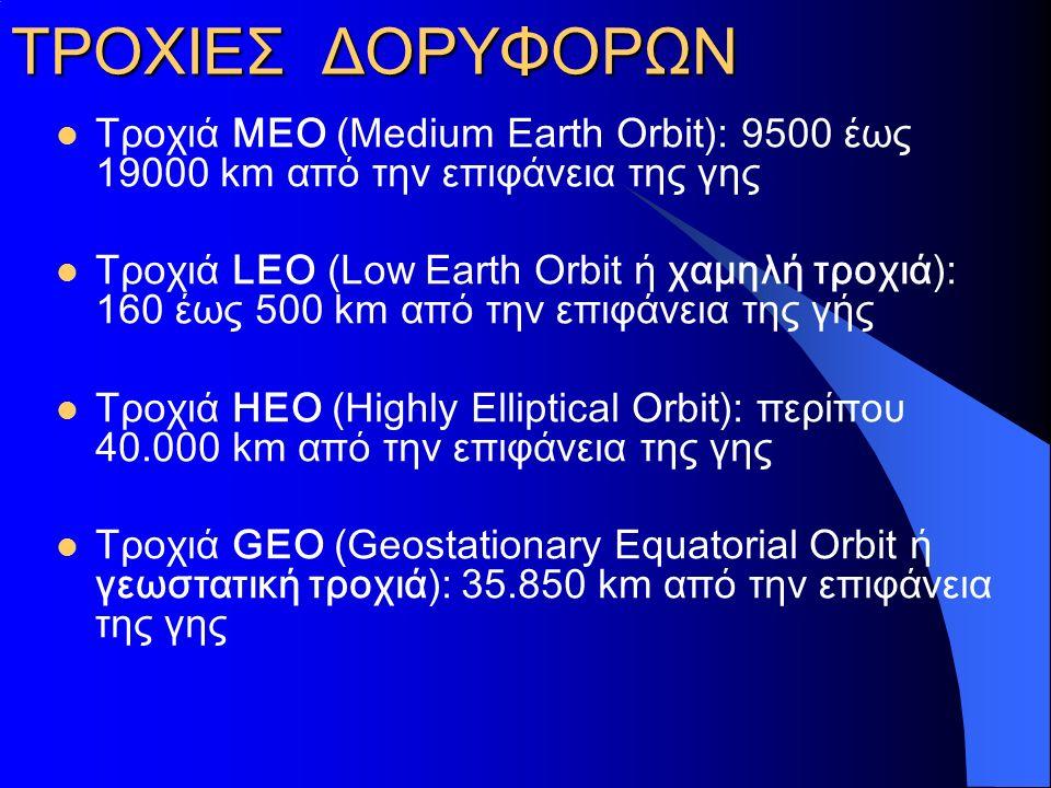 ΤΡΟΧΙΕΣ ΔΟΡΥΦΟΡΩΝ Τροχιά ΜΕΟ (Medium Earth Orbit): 9500 έως 19000 km από την επιφάνεια της γης Τροχιά LEO (Low Earth Orbit ή χαμηλή τροχιά): 160 έως 5