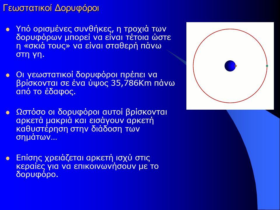 ΔΟΡΥΦΟΡΟΙ ΧΑΜΗΛΗΣ ΤΡΟΧΙΑΣ (LEO) Η τροχιά χαρακτηρίζεται χαμηλή αν το ύψος του δορυφόρου από την επιφάνεια της γης δεν ξεπερνά τα 2000 km.