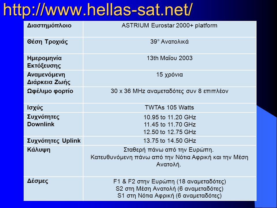 http://www.hellas-sat.net/ ΔιαστημόπλοιοASTRIUM Eurostar 2000+ platform Θέση Τροχιάς39° Ανατολικά Ημερομηνία Εκτόξευσης 13th Μαΐου 2003 Αναμενόμενη Δι