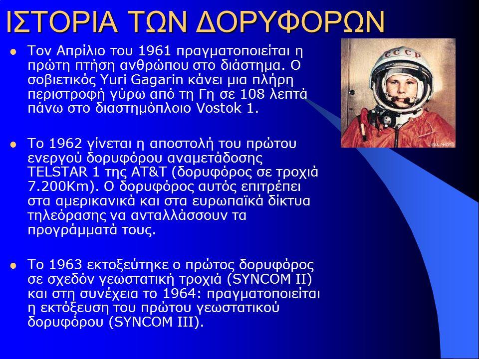 Τον Απρίλιο του 1961 πραγματοποιείται η πρώτη πτήση ανθρώπου στο διάστημα. Ο σοβιετικός Yuri Gagarin κάνει μια πλήρη περιστροφή γύρω από τη Γη σε 108