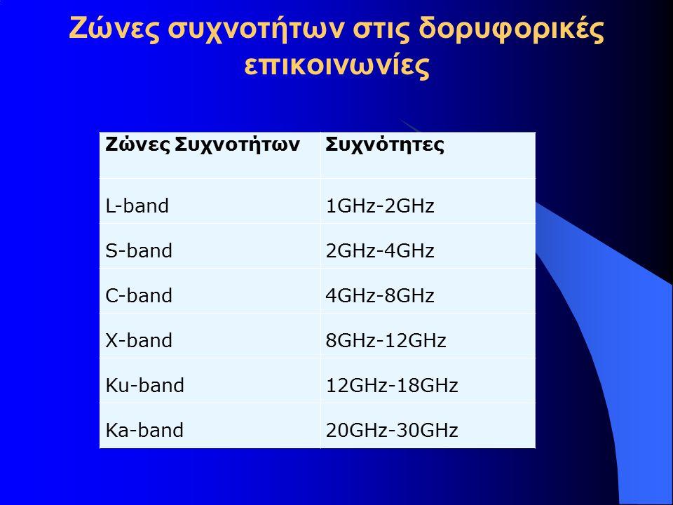 Το δορυφορικό σύστημα επικοινωνίας Στην πιο απλή του μορφή αποτελείται από δυο επίγειους σταθμούς που επικοινωνούν μεταξύ τους μέσω δορυφόρου Για να ελαχιστοποιηθούν οι απαιτήσεις ηλεκτρικής ισχύος στο δορυφόρο όπου ο χώρος είναι περιορισμένος, η συχνότητα εκπομπής από το δορυφόρο στον επίγειο σταθμό, συχνότητα κάτω ζεύξης fd - downlink), είναι πάντα μικρότερη από τη συχνότητα άνω ζεύξης fu - uplink, που είναι η συχνότητα εκπομπής του επίγειου σταθμού προς το δορυφόρο.