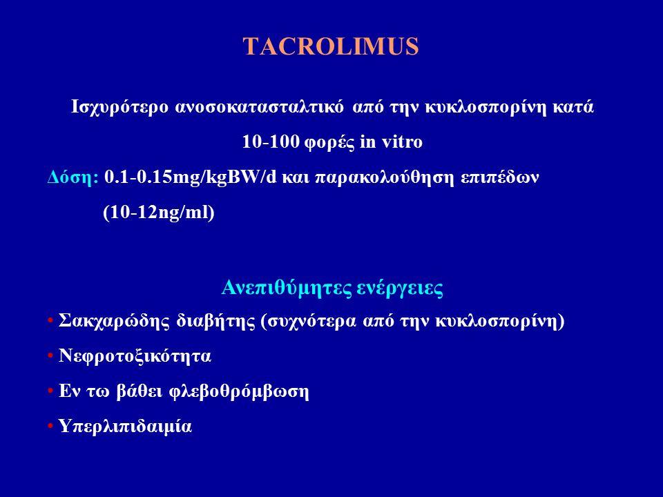TACROLIMUS Ισχυρότερο ανοσοκατασταλτικό από την κυκλοσπορίνη κατά 10-100 φορές in vitro Δόση: 0.1-0.15mg/kgBW/d και παρακολούθηση επιπέδων (10-12ng/ml) Ανεπιθύμητες ενέργειες Σακχαρώδης διαβήτης (συχνότερα από την κυκλοσπορίνη) Νεφροτοξικότητα Εν τω βάθει φλεβοθρόμβωση Υπερλιπιδαιμία