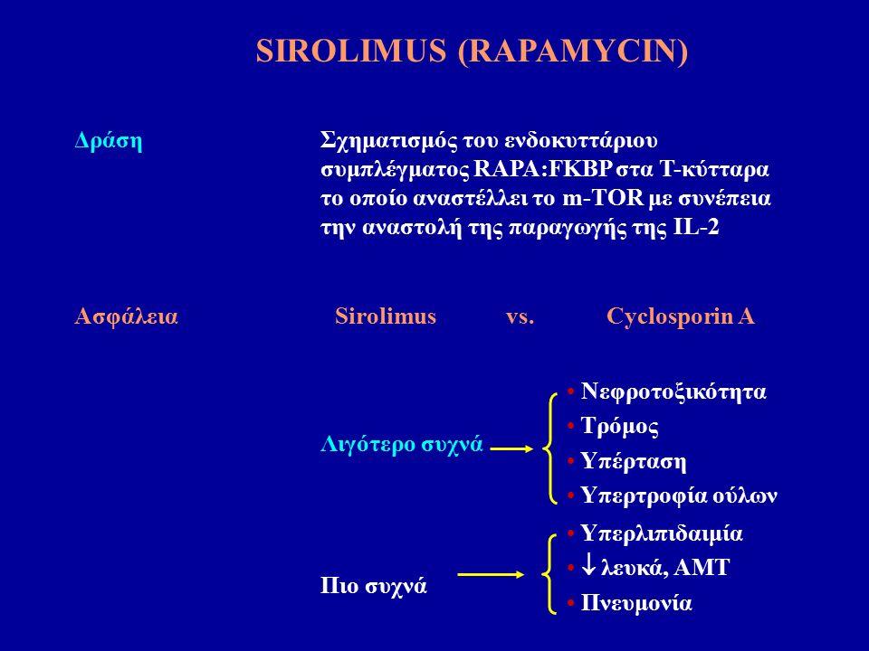 ΔράσηΣχηματισμός του ενδοκυττάριου συμπλέγματος RAPA:FKBP στα Τ-κύτταρα το οποίο αναστέλλει το m-TOR με συνέπεια την αναστολή της παραγωγής της IL-2 ΑσφάλειαSirolimus vs.Cyclosporin A Λιγότερο συχνά Νεφροτοξικότητα Τρόμος Υπέρταση Υπερτροφία ούλων Πιο συχνά Υπερλιπιδαιμία  λευκά, ΑΜΤ Πνευμονία SIROLIMUS (RAPAMYCIN)