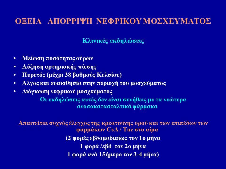 ΟΞΕΙΑ ΑΠΟΡΡΙΨΗ ΝΕΦΡΙΚΟΥ ΜΟΣΧΕΥΜΑΤΟΣ Κλινικές εκδηλώσεις Μείωση ποσότητας ούρων Αύξηση αρτηριακής πίεσης Πυρετός (μέχρι 38 βαθμούς Κελσίου) Άλγος και ευαισθησία στην περιοχή του μοσχεύματος Διόγκωση νεφρικού μοσχεύματος Οι εκδηλώσεις αυτές δεν είναι συνήθεις με τα νεώτερα ανοσοκατασταλτικά φάρμακα Απαιτείται συχνός έλεγχος της κρεατινίνης ορού και των επιπέδων των φαρμάκων CsA / Tac στο αίμα (2 φορές εβδομαδιαίως τον 1ο μήνα 1 φορά /εβδ τον 2ο μήνα 1 φορά ανά 15ήμερο τον 3-4 μήνα)