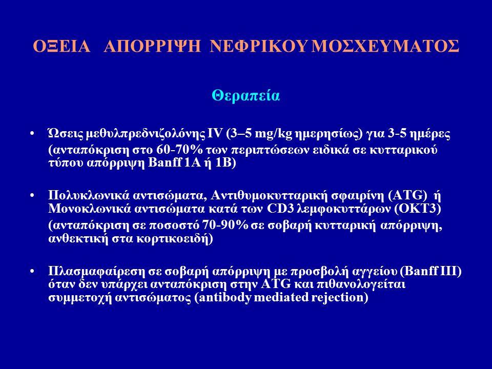 ΟΞΕΙΑ ΑΠΟΡΡΙΨΗ ΝΕΦΡΙΚΟΥ ΜΟΣΧΕΥΜΑΤΟΣ Θεραπεία Ώσεις μεθυλπρεδνιζολόνης IV (3–5 mg/kg ημερησίως) για 3-5 ημέρες (ανταπόκριση στο 60-70% των περιπτώσεων ειδικά σε κυτταρικού τύπου απόρριψη Banff 1A ή 1B) Πολυκλωνικά αντισώματα, Αντιθυμοκυτταρική σφαιρίνη (ATG) ή Μονοκλωνικά αντισώματα κατά των CD3 λεμφοκυττάρων (OKT3) (ανταπόκριση σε ποσοστό 70-90% σε σοβαρή κυτταρική απόρριψη, ανθεκτική στα κορτικοειδή) Πλασμαφαίρεση σε σοβαρή απόρριψη με προσβολή αγγείου (Banff III) όταν δεν υπάρχει ανταπόκριση στην ATG και πιθανολογείται συμμετοχή αντισώματος (antibody mediated rejection)