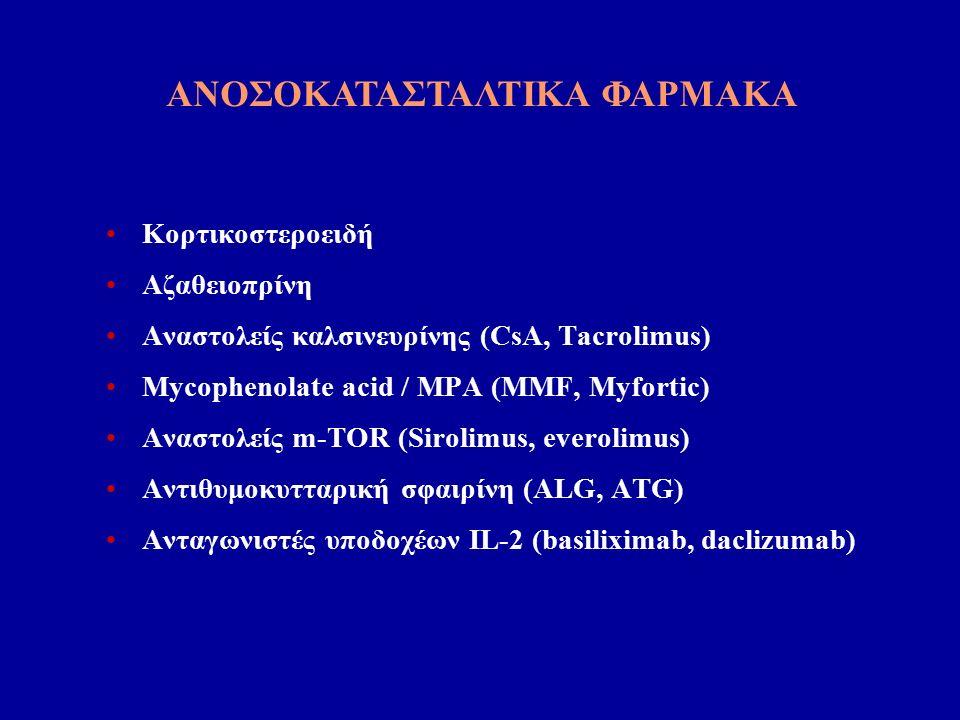 Κορτικοστεροειδή Αζαθειοπρίνη Αναστολείς καλσινευρίνης (CsA, Tacrolimus) Mycophenolate acid / MPA (MMF, Myfortic) Αναστολείς m-TOR (Sirolimus, everolimus) Αντιθυμοκυτταρική σφαιρίνη (ALG, ATG) Ανταγωνιστές υποδοχέων IL-2 (basiliximab, daclizumab) ΑΝΟΣΟΚΑΤΑΣΤΑΛΤΙΚΑ ΦΑΡΜΑΚΑ