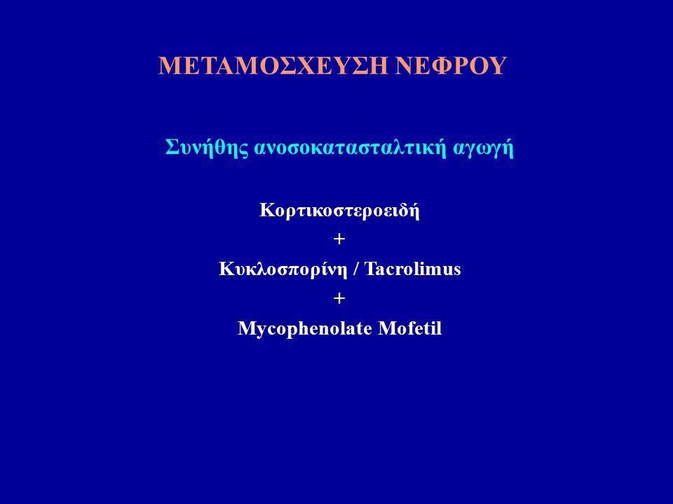 Levey AS et al Ann Int Med 1999, Chapman JR et al J Am Soc Nephrol 2005 Μετρούμενη GFR με 125 I-iothalamate (ml/min per 1.73 m 2 ) 10 8 2 0 Κρεατινίνη ορού (mg/dL) 20601204080100 6 4 0 Η κρεατινίνη ορού δεν είναι καλός δείκτης της νεφρικής λειτουργίας για GFR 30 -70 ml/min