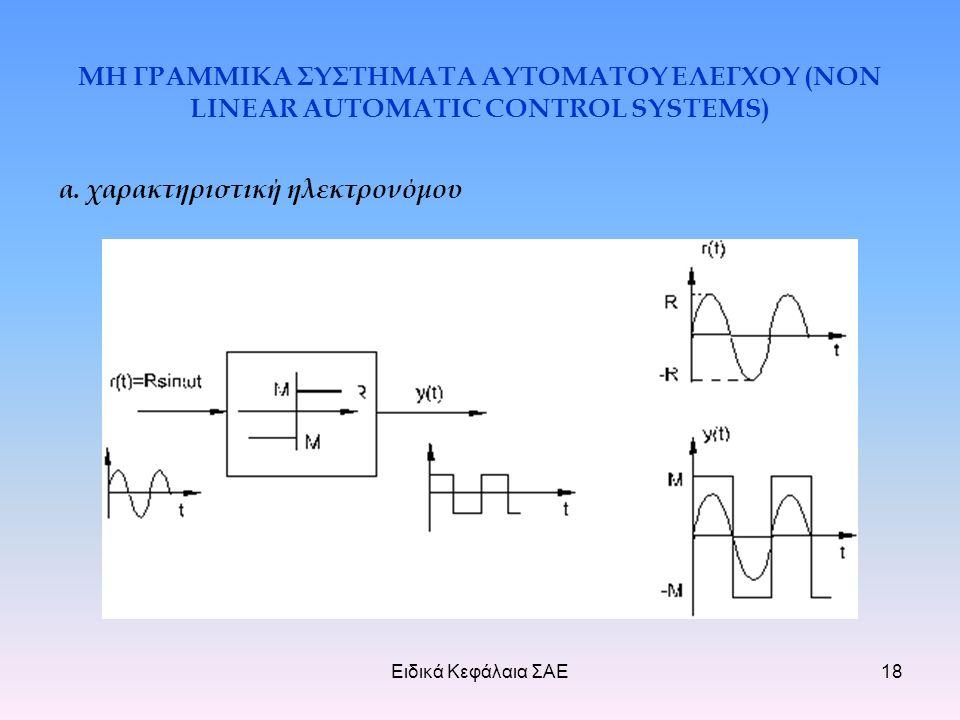 Ειδικά Κεφάλαια ΣΑΕ18 ΜΗ ΓΡΑΜΜΙΚΑ ΣΥΣΤΗΜΑΤΑ ΑΥΤΟΜΑΤΟΥ ΕΛΕΓΧΟΥ (NON LINEAR AUTOMATIC CONTROL SYSTEMS) α.