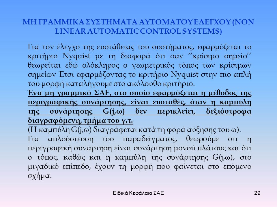 Ειδικά Κεφάλαια ΣΑΕ29 ΜΗ ΓΡΑΜΜΙΚΑ ΣΥΣΤΗΜΑΤΑ ΑΥΤΟΜΑΤΟΥ ΕΛΕΓΧΟΥ (NON LINEAR AUTOMATIC CONTROL SYSTEMS) Για τον έλεγχο της ευστάθειας του συστήματος, εφαρμόζεται το κριτήριο Nyquist με τη διαφορά ότι σαν ''κρίσιμο σημείο'' θεωρείται εδώ ολόκληρος ο γεωμετρικός τόπος των κρίσιμων σημείων Έτσι εφαρμόζοντας το κριτήριο Nyquist στην πιο απλή του μορφή καταλήγουμε στο ακόλουθο κριτήριο.