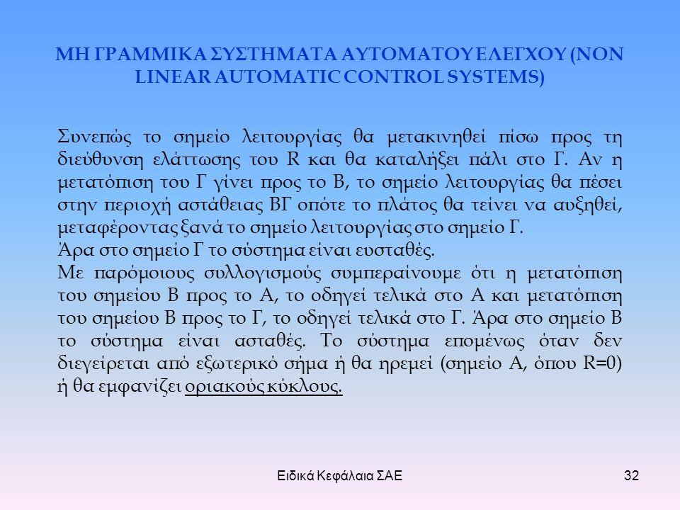 Ειδικά Κεφάλαια ΣΑΕ32 ΜΗ ΓΡΑΜΜΙΚΑ ΣΥΣΤΗΜΑΤΑ ΑΥΤΟΜΑΤΟΥ ΕΛΕΓΧΟΥ (NON LINEAR AUTOMATIC CONTROL SYSTEMS) Συνεπώς το σημείο λειτουργίας θα μετακινηθεί πίσω προς τη διεύθυνση ελάττωσης του R και θα καταλήξει πάλι στο Γ.