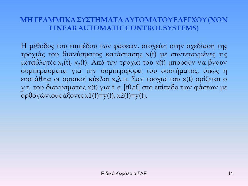 Ειδικά Κεφάλαια ΣΑΕ41 ΜΗ ΓΡΑΜΜΙΚΑ ΣΥΣΤΗΜΑΤΑ ΑΥΤΟΜΑΤΟΥ ΕΛΕΓΧΟΥ (NON LINEAR AUTOMATIC CONTROL SYSTEMS) Η μέθοδος του επιπέδου των φάσεων, στοχεύει στην σχεδίαση της τροχιάς του διανύσματος κατάστασης x(t) με συντεταγμένες τις μεταβλητές x 1 (t), x 2 (t).