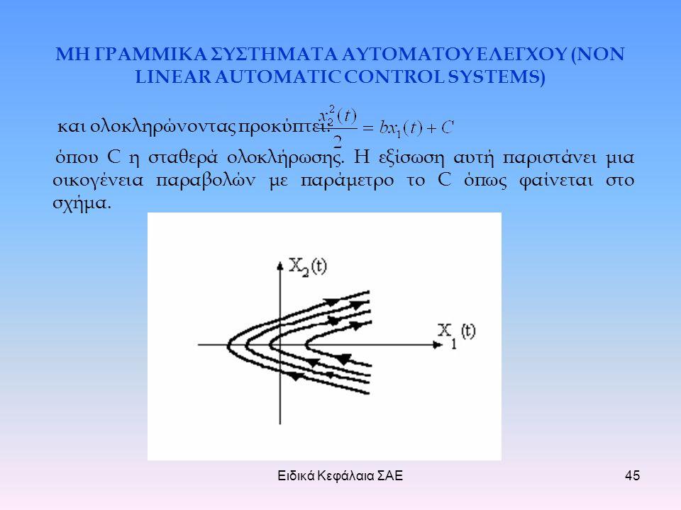 Ειδικά Κεφάλαια ΣΑΕ45 ΜΗ ΓΡΑΜΜΙΚΑ ΣΥΣΤΗΜΑΤΑ ΑΥΤΟΜΑΤΟΥ ΕΛΕΓΧΟΥ (NON LINEAR AUTOMATIC CONTROL SYSTEMS) και ολοκληρώνοντας προκύπτει: όπου C η σταθερά ολοκλήρωσης.