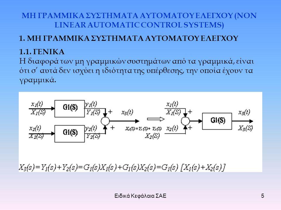 Ειδικά Κεφάλαια ΣΑΕ36 ΜΗ ΓΡΑΜΜΙΚΑ ΣΥΣΤΗΜΑΤΑ ΑΥΤΟΜΑΤΟΥ ΕΛΕΓΧΟΥ (NON LINEAR AUTOMATIC CONTROL SYSTEMS) Με τις μη γραμμικές μεθόδους, στόχος είναι η αλλαγή της καμπύλης Αυτό το πετυχαίνουμε με εισαγωγή στο σύστημα ενός καταλλήλου μη γραμμικού αντισταθμιστή, τέτοιου ώστε η νέα καμπύλη να μην τέμνει την καμπύλη G(jω).