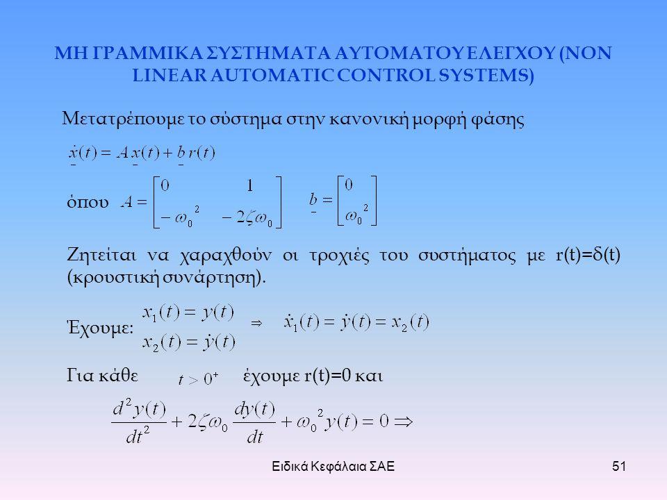 Ειδικά Κεφάλαια ΣΑΕ51 ΜΗ ΓΡΑΜΜΙΚΑ ΣΥΣΤΗΜΑΤΑ ΑΥΤΟΜΑΤΟΥ ΕΛΕΓΧΟΥ (NON LINEAR AUTOMATIC CONTROL SYSTEMS) Μετατρέπουμε το σύστημα στην κανονική μορφή φάσης όπου Ζητείται να χαραχθούν οι τροχιές του συστήματος με r(t)=δ(t) (κρουστική συνάρτηση).