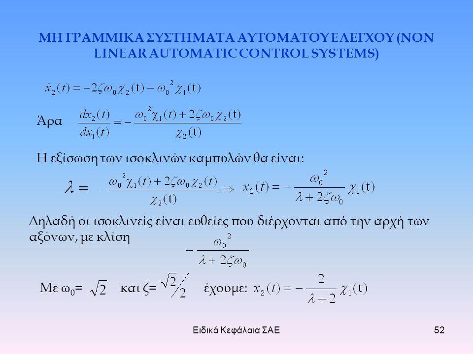Ειδικά Κεφάλαια ΣΑΕ52 ΜΗ ΓΡΑΜΜΙΚΑ ΣΥΣΤΗΜΑΤΑ ΑΥΤΟΜΑΤΟΥ ΕΛΕΓΧΟΥ (NON LINEAR AUTOMATIC CONTROL SYSTEMS) Άρα Η εξίσωση των ισοκλινών καμπυλών θα είναι: - Δηλαδή οι ισοκλινείς είναι ευθείες που διέρχονται από την αρχή των αξόνων, με κλίση Με ω 0 = και ζ=έχουμε: