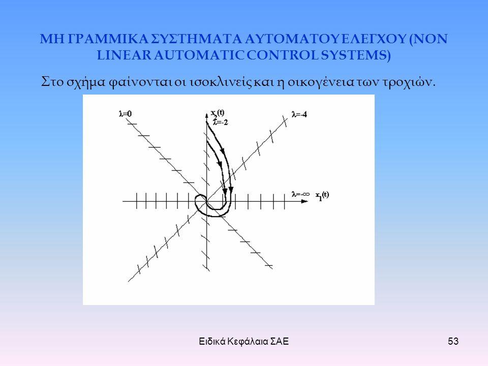 Ειδικά Κεφάλαια ΣΑΕ53 ΜΗ ΓΡΑΜΜΙΚΑ ΣΥΣΤΗΜΑΤΑ ΑΥΤΟΜΑΤΟΥ ΕΛΕΓΧΟΥ (NON LINEAR AUTOMATIC CONTROL SYSTEMS) Στο σχήμα φαίνονται οι ισοκλινείς και η οικογένεια των τροχιών.