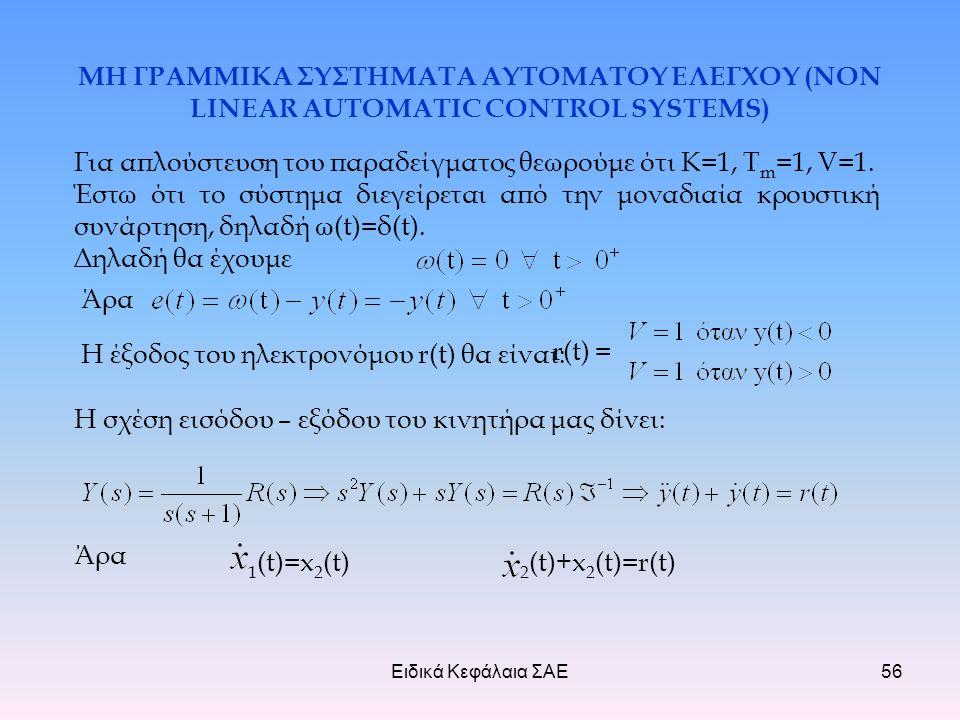 Ειδικά Κεφάλαια ΣΑΕ56 ΜΗ ΓΡΑΜΜΙΚΑ ΣΥΣΤΗΜΑΤΑ ΑΥΤΟΜΑΤΟΥ ΕΛΕΓΧΟΥ (NON LINEAR AUTOMATIC CONTROL SYSTEMS) Για απλούστευση του παραδείγματος θεωρούμε ότι Κ=1, T m =1, V=1.