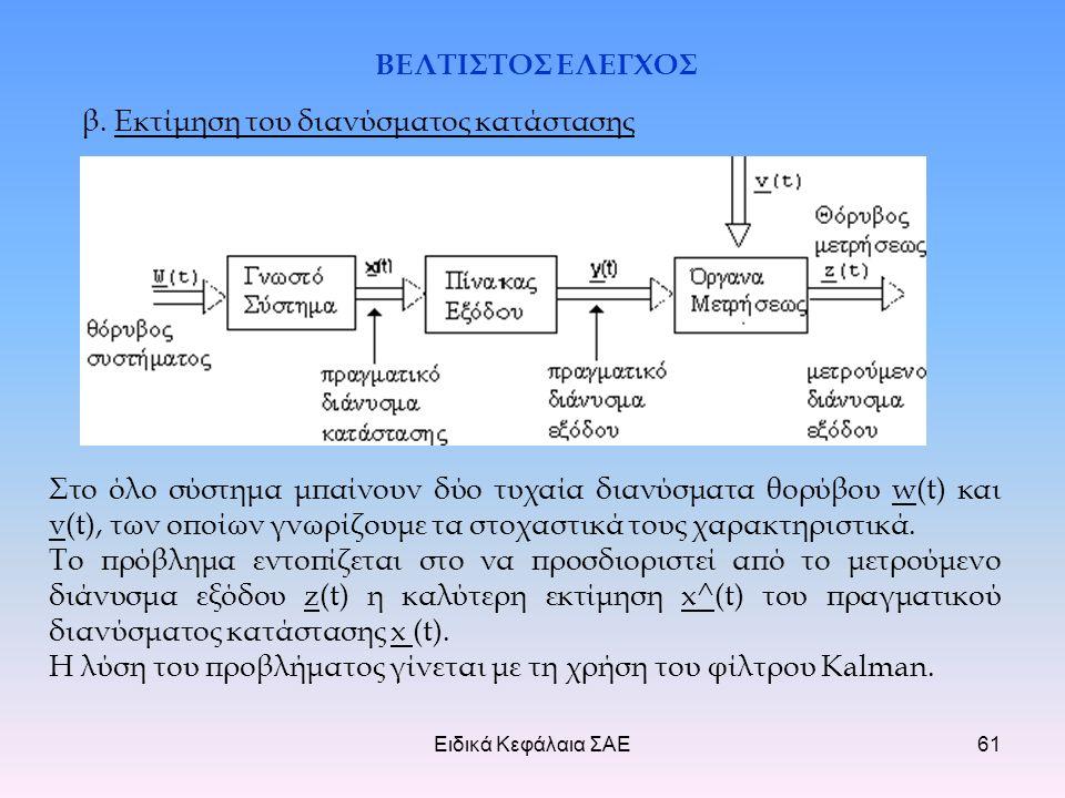 Ειδικά Κεφάλαια ΣΑΕ61 ΒΕΛΤΙΣΤΟΣ ΕΛΕΓΧΟΣ β.