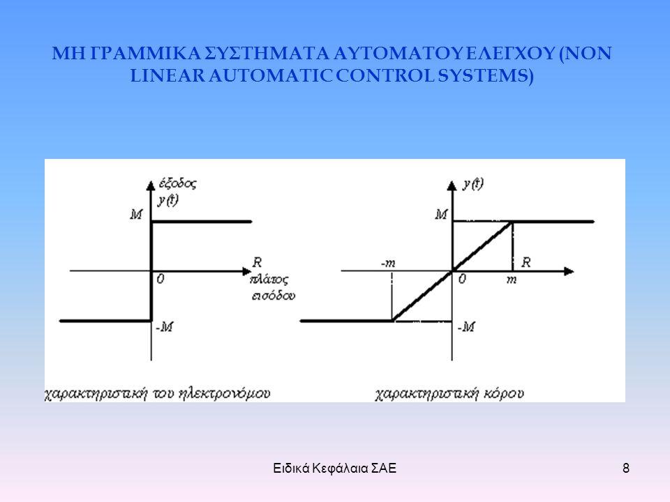 Ειδικά Κεφάλαια ΣΑΕ69 ΒΕΛΤΙΣΤΟΣ ΕΛΕΓΧΟΣ Αν συμπεριληφθεί και ο τελικός έλεγχος έχουμε το συνολικό κριτήριο κόστους του βέλτιστου σερβομηχανισμού: J = [ x(tf) - n(t0)]T S [x(tf) - n(t0)] + όπου S, Q(t), R(t) πραγματικοί συμμετρικοί πίνακες βάρους t και συγκεκριμένα : S διαστάσεων n x n θετικά ημιορισμένος Q(t) διαστάσεων n x n θετικά ημιορισμένος R(t) διαστάσεων n x m θετικά ορισμένος ( t0, tf)