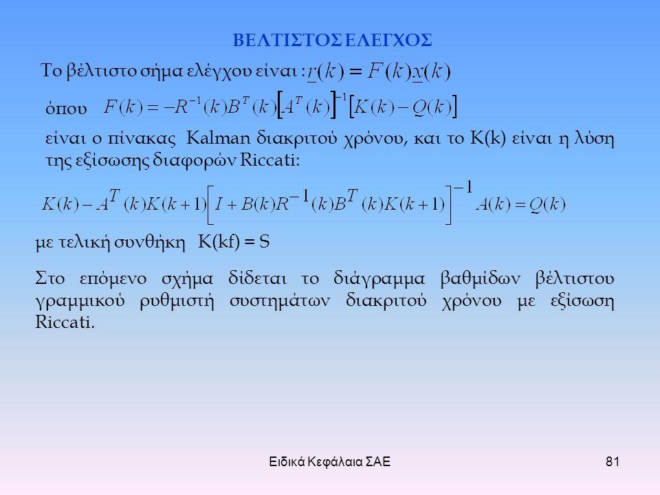 Ειδικά Κεφάλαια ΣΑΕ81 ΒΕΛΤΙΣΤΟΣ ΕΛΕΓΧΟΣ Το βέλτιστο σήμα ελέγχου είναι : όπου είναι ο πίνακας Kalman διακριτού χρόνου, και το Κ(k) είναι η λύση της εξίσωσης διαφορών Riccati: με τελική συνθήκη K(kf) = S Στο επόμενο σχήμα δίδεται το διάγραμμα βαθμίδων βέλτιστου γραμμικού ρυθμιστή συστημάτων διακριτού χρόνου με εξίσωση Riccati.