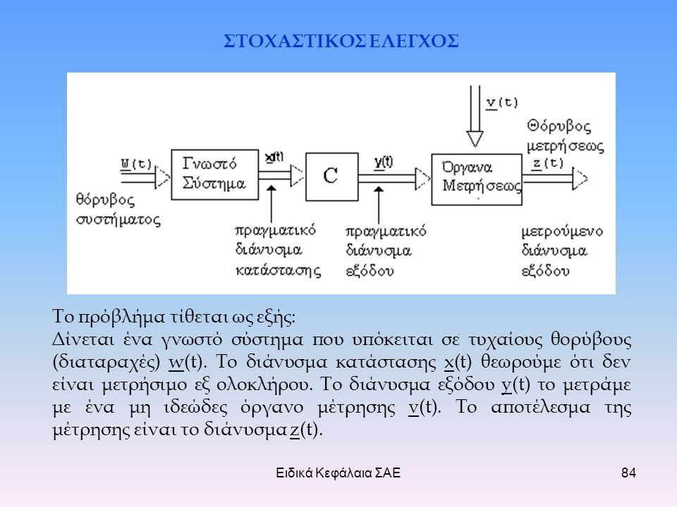 Ειδικά Κεφάλαια ΣΑΕ84 ΣΤΟΧΑΣΤΙΚΟΣ ΕΛΕΓΧΟΣ Το πρόβλήμα τίθεται ως εξής: Δίνεται ένα γνωστό σύστημα που υπόκειται σε τυχαίους θορύβους (διαταραχές) w(t).