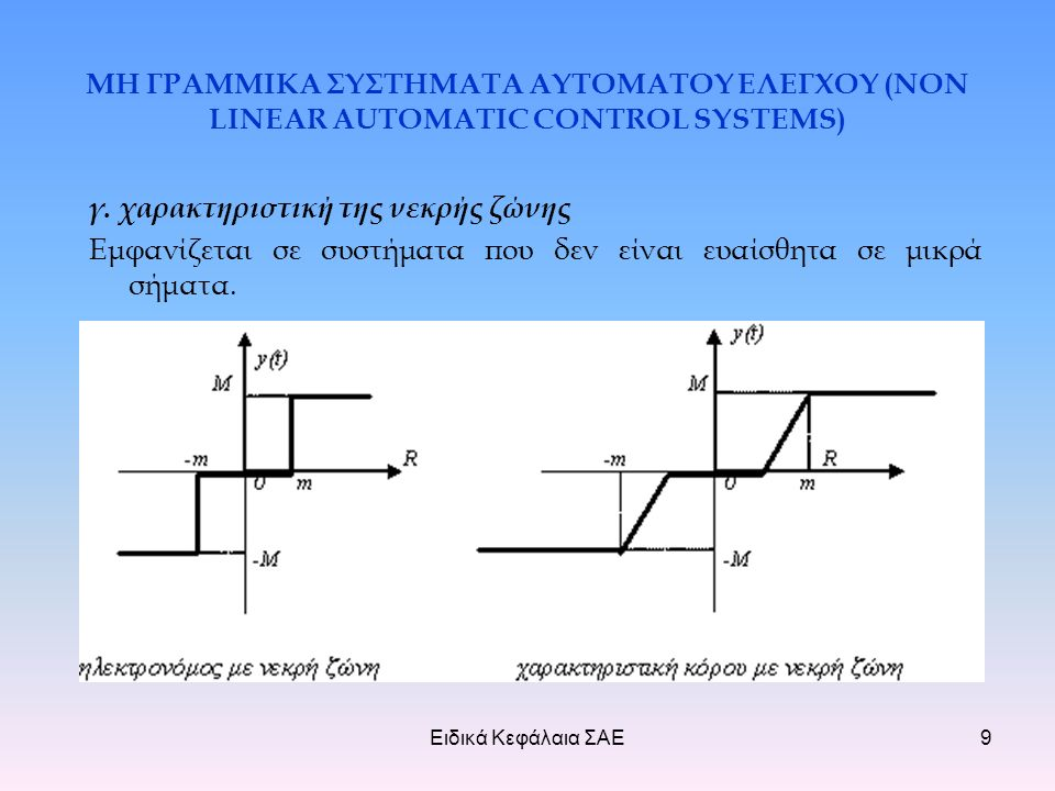 Ειδικά Κεφάλαια ΣΑΕ30 ΜΗ ΓΡΑΜΜΙΚΑ ΣΥΣΤΗΜΑΤΑ ΑΥΤΟΜΑΤΟΥ ΕΛΕΓΧΟΥ (NON LINEAR AUTOMATIC CONTROL SYSTEMS) Παρατηρούμε ότι η καμπύλη χωρίζεται από την καμπύλη G(jω) σε τρία τμήματα.
