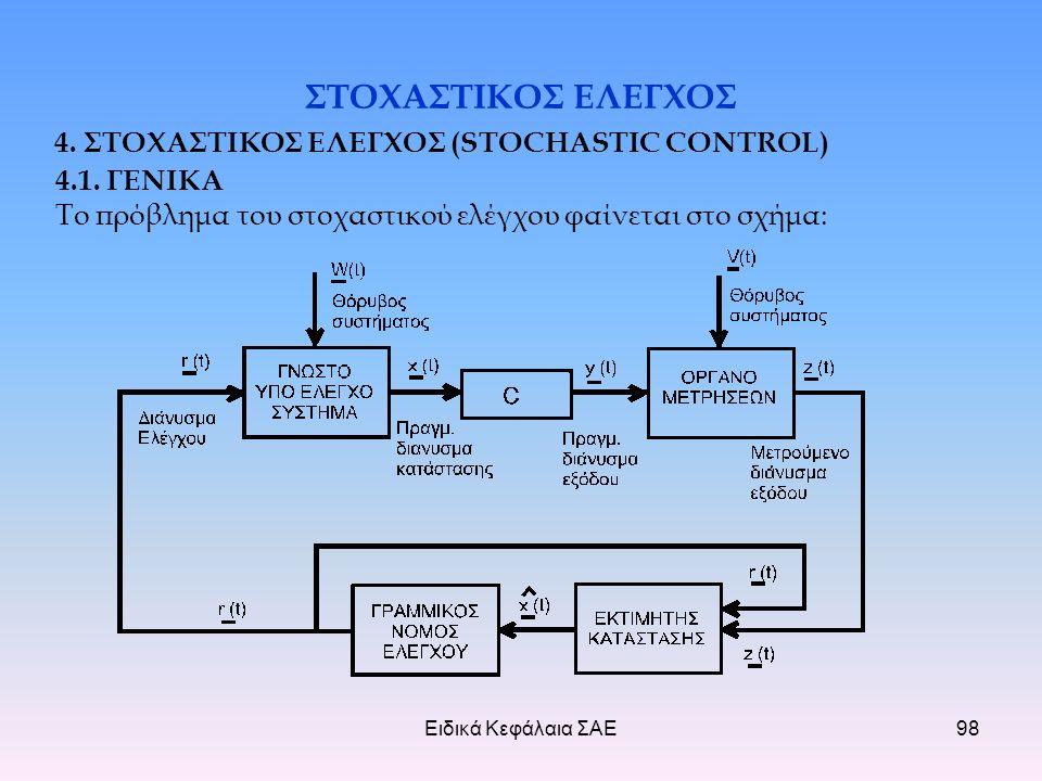Ειδικά Κεφάλαια ΣΑΕ98 ΣΤΟΧΑΣΤΙΚΟΣ ΕΛΕΓΧΟΣ 4.ΣΤΟΧΑΣΤΙΚΟΣ ΕΛΕΓΧΟΣ (STOCHASTIC CONTROL) 4.1.