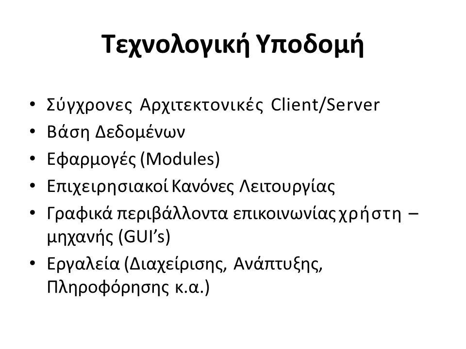 Τεχνολογική Υποδομή Σύγχρονες Αρχιτεκτονικές Client/Server Βάση Δεδομένων Εφαρμογές (Modules) Επιχειρησιακοί Κανόνες Λειτουργίας Γραφικά περιβάλλοντα