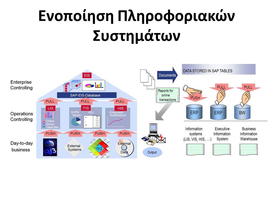 Ενοποίηση Πληροφοριακών Συστημάτων