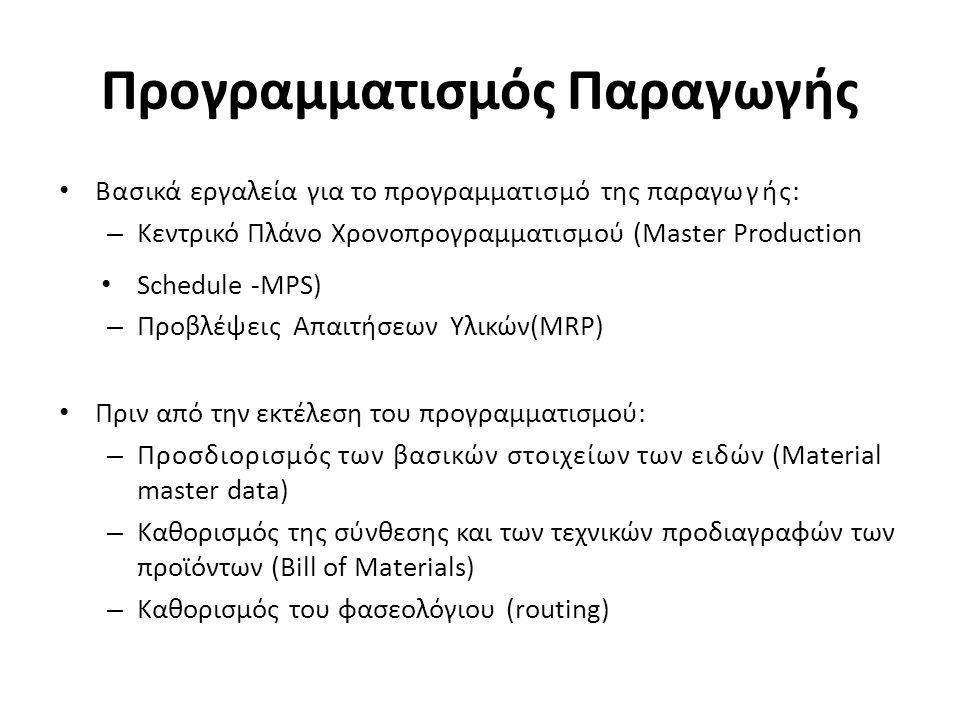 Προγραμματισμός Παραγωγής Βασικά εργαλεία για το προγραμματισμό της παραγωγής: – Κεντρικό Πλάνο Χρονοπρογραμματισμού (Master Production Schedule -MPS)
