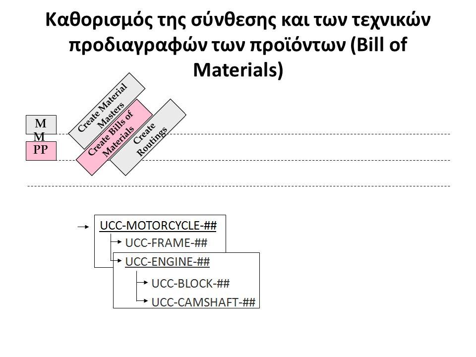 M M PP Καθορισμός της σύνθεσης και των τεχνικών προδιαγραφών των προϊόντων (Bill of Materials)