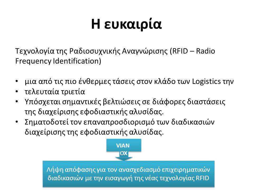 Η ευκαιρία Τεχνολογία της Ραδιοσυχνικής Αναγνώρισης (RFID – Radio Frequency Identification) μια από τις πιο ένθερμες τάσεις στον κλάδο των Logistics τ