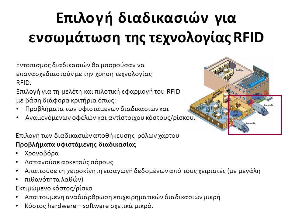 Επιλογή διαδικασιών για ενσωμάτωση της τεχνολογίας RFID Εντοπισμός διαδικασιών θα μπορούσαν να επανασχεδιαστούν με την χρήση τεχνολογίας RFID. Επιλογή