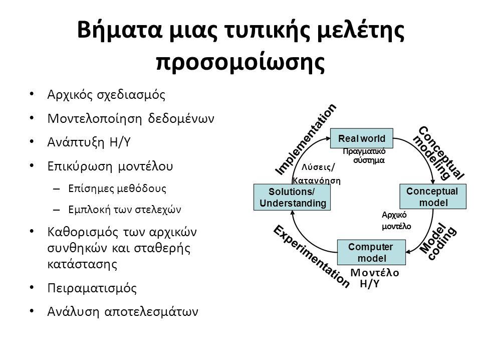 Αρχικός σχεδιασμός Μοντελοποίηση δεδομένων Ανάπτυξη Η/Υ Επικύρωση μοντέλου – Επίσημες μεθόδους – Εμπλοκή των στελεχών Καθορισμός των αρχικών συνθηκών