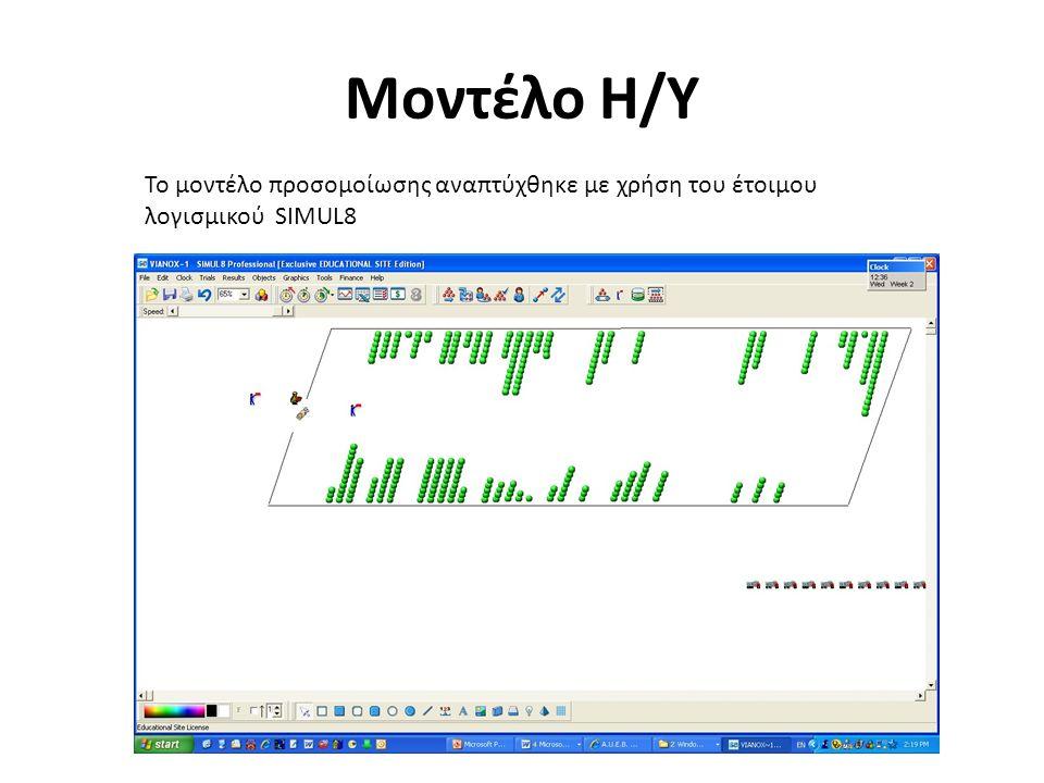 Μοντέλο Η/Υ Το μοντέλο προσομοίωσης αναπτύχθηκε με χρήση του έτοιμου λογισμικού SIMUL8