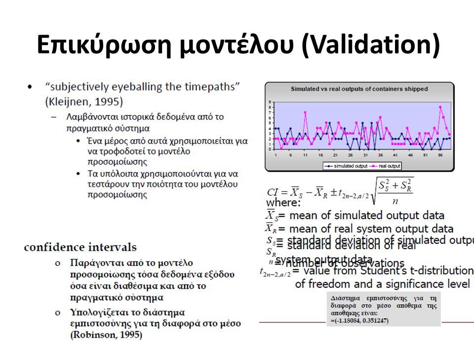 Επικύρωση μοντέλου (Validation)