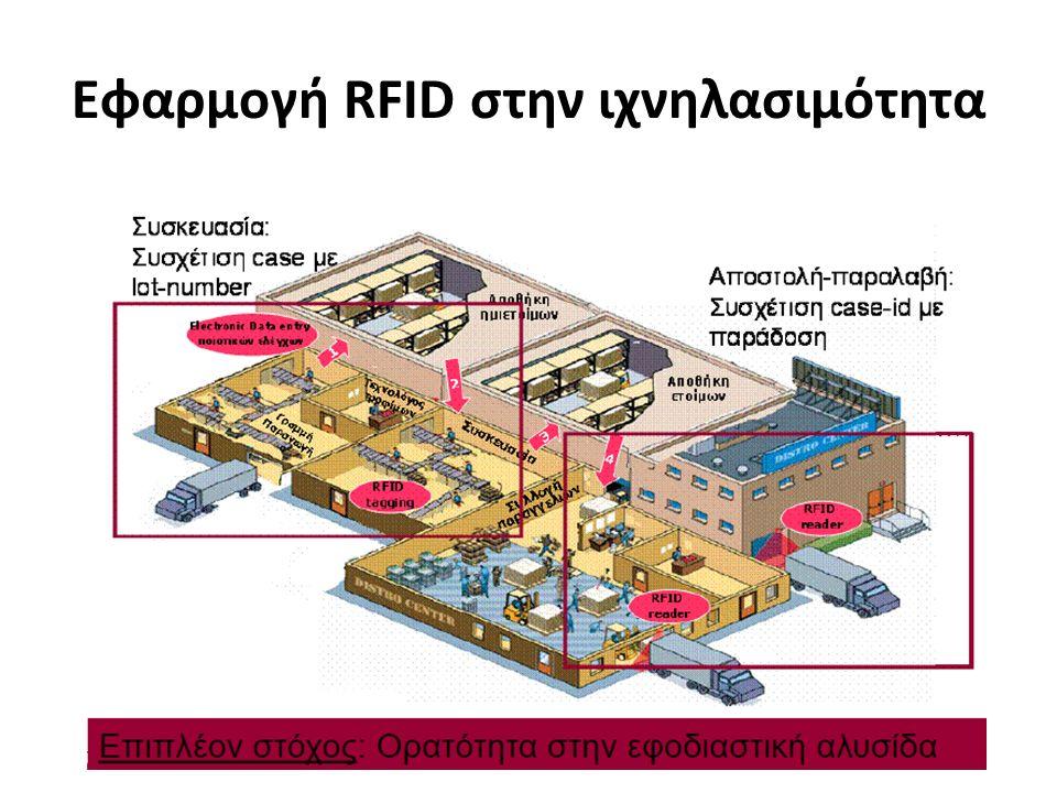 Εφαρμογή RFID στην ιχνηλασιμότητα