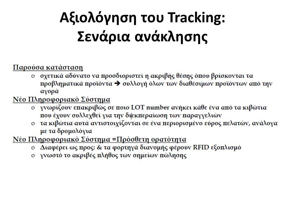 Αξιολόγηση του Tracking: Σενάρια ανάκλησης