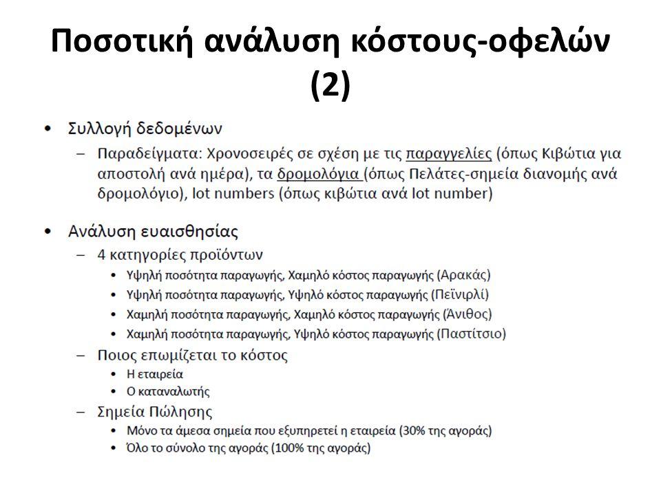 Ποσοτική ανάλυση κόστους-οφελών (2)
