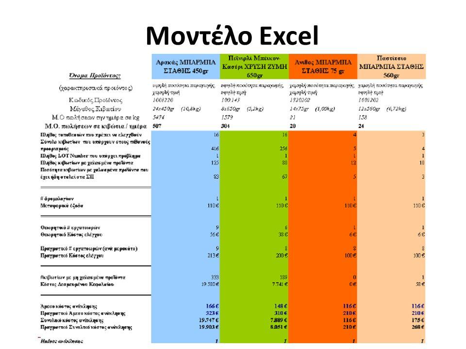 Μοντέλο Excel