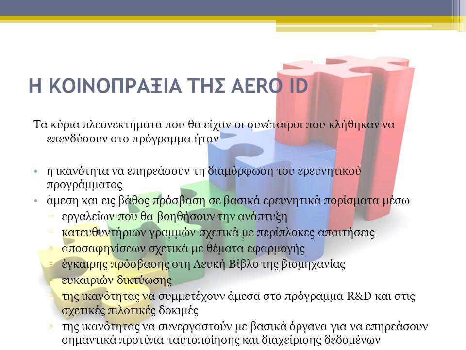 Η ΚΟΙΝΟΠΡΑΞΙΑ ΤΗΣ AERO ID Τα κύρια πλεονεκτήματα που θα είχαν οι συνέταιροι που κλήθηκαν να επενδύσουν στο πρόγραμμα ήταν η ικανότητα να επηρεάσουν τη διαμόρφωση του ερευνητικού προγράμματος άμεση και εις βάθος πρόσβαση σε βασικά ερευνητικά πορίσματα μέσω ▫εργαλείων που θα βοηθήσουν την ανάπτυξη ▫κατευθυντήριων γραμμών σχετικά με περίπλοκες απαιτήσεις ▫αποσαφηνίσεων σχετικά με θέματα εφαρμογής ▫έγκαιρης πρόσβασης στη Λευκή Βίβλο της βιομηχανίας ▫ευκαιριών δικτύωσης ▫της ικανότητας να συμμετέχουν άμεσα στο πρόγραμμα R&D και στις σχετικές πιλοτικές δοκιμές ▫της ικανότητας να συνεργαστούν με βασικά όργανα για να επηρεάσουν σημαντικά προτύπα ταυτοποίησης και διαχείρισης δεδομένων
