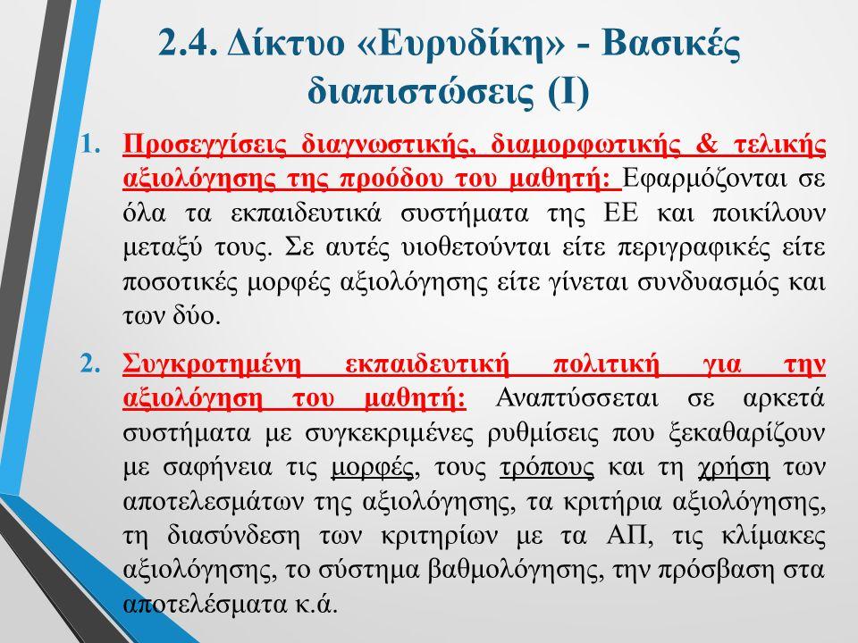 2.4. Δίκτυο «Ευρυδίκη» - Βασικές διαπιστώσεις (Ι) 1.Προσεγγίσεις διαγνωστικής, διαμορφωτικής & τελικής αξιολόγησης της προόδου του μαθητή: Εφαρμόζοντα