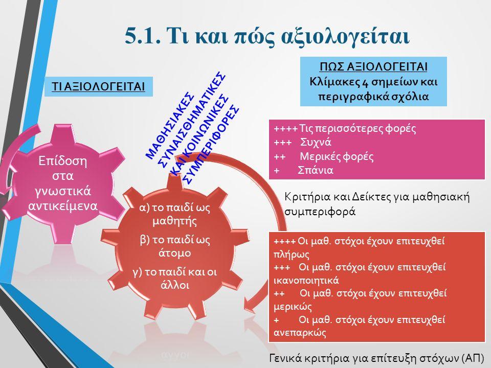 α) το παιδί ως μαθητής β) το παιδί ως άτομο γ) το παιδί και οι άλλοι Επίδοση στα γνωστικά αντικείμενα 5.1.