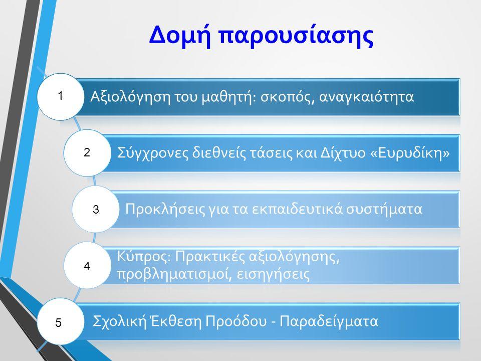 Μια συστηματική διαδικασία συλλογής δεδομένων (για τις δεξιότητες-γνώσεις-ικανότητες του μαθητή), στην οποία στηρίζονται οι κρίσεις και οι αποφάσεις για τη συνεχή βελτίωση της μάθησης του μαθητή.