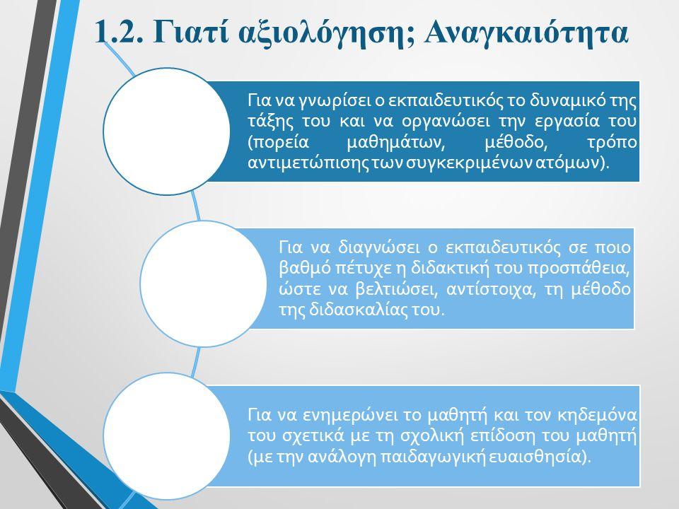 1.2. Γιατί αξιολόγηση; Αναγκαιότητα Για να γνωρίσει ο εκπαιδευτικός το δυναμικό της τάξης του και να οργανώσει την εργασία του (πορεία μαθημάτων, μέθο
