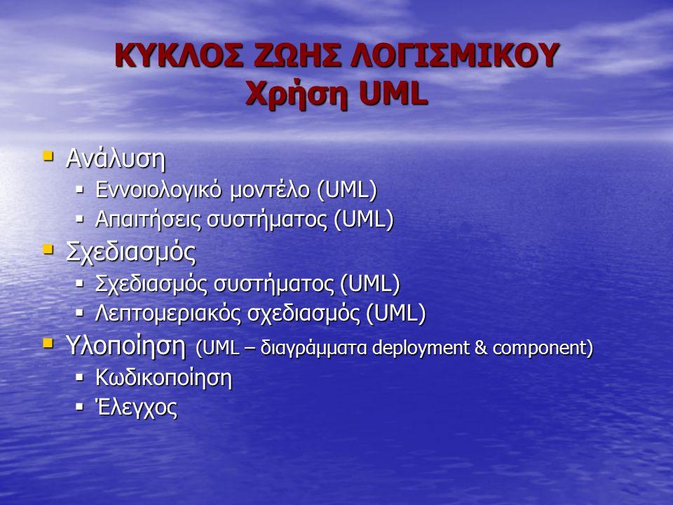 KYKΛΟΣ ΖΩΗΣ ΛΟΓΙΣΜΙΚΟΥ Χρήση UML  Ανάλυση  Εννοιολογικό μοντέλο (UML)  Απαιτήσεις συστήματος (UML)  Σχεδιασμός  Σχεδιασμός συστήματος (UML)  Λεπ