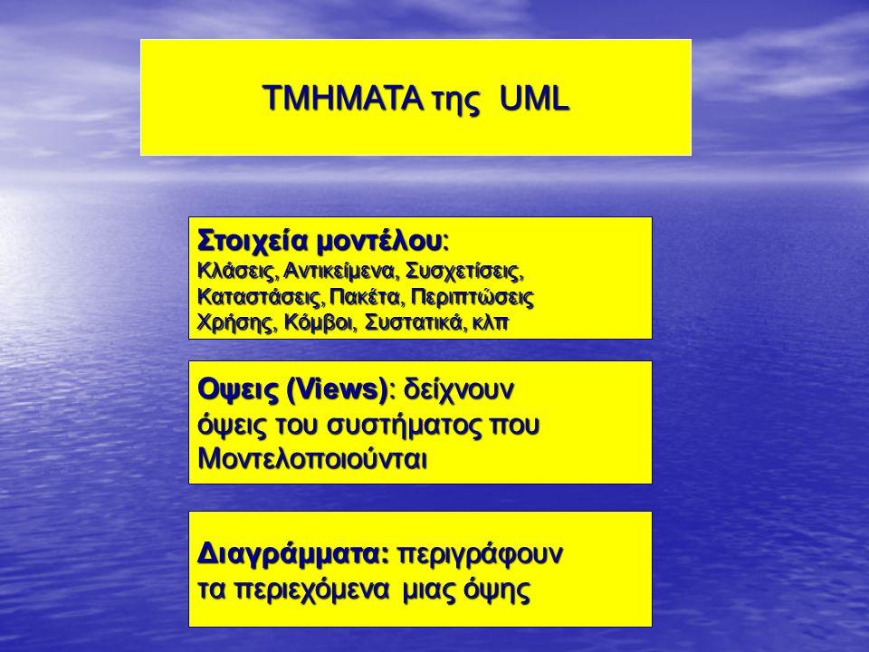 ΤΜΗΜΑΤΑ της UML Διαγράμματα: περιγράφουν τα περιεχόμενα μιας όψης Oψεις (Views): δείχνουν όψεις του συστήματος που Μοντελοποιούνται Στοιχεία μοντέλου: