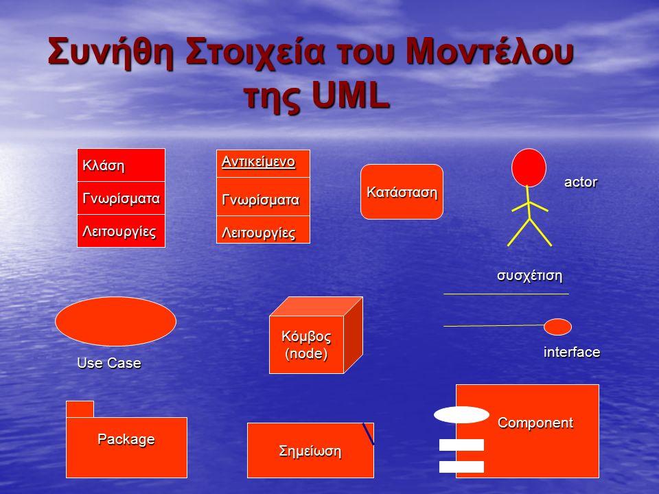 Συνήθη Στοιχεία του Μοντέλου της UML Κατάσταση Κόμβος (node) Package Component Component Κλάση Γνωρίσματα ΛειτουργίεςΑντικείμενοΓνωρίσματα Λειτουργίες