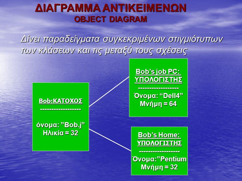 """Bob:ΚΑΤΟΧΟΣ ------------------ όνομα: """"Bob.j"""" Ηλικία = 32 Bob's job PC: YΠΟΛΟΓΙΣΤΗΣ ------------------ Όνομα: """"Dell4"""" Μνήμη = 64 Bob's Home: YΠΟΛΟΓΙΣΤ"""