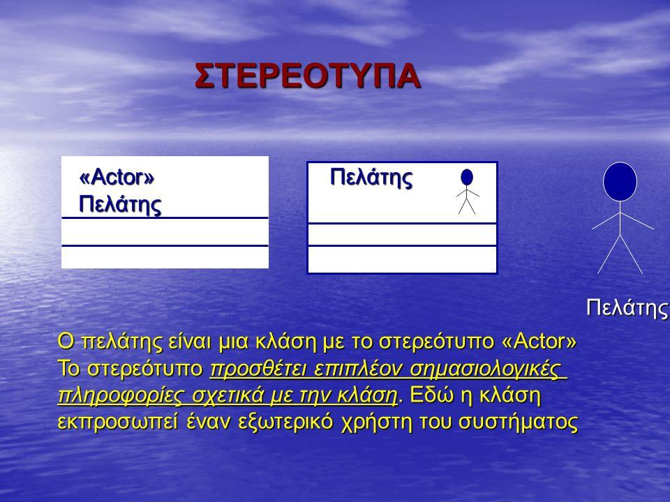 ΣΤΕΡΕΟΤΥΠΑ «Actor» ΠελάτηςΠελάτης Πελάτης Ο πελάτης είναι μια κλάση με το στερεότυπο «Actor» Το στερεότυπο προσθέτει επιπλέον σημασιολογικές πληροφορί